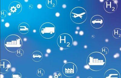 Hidrógeno Movilidad eléctrica