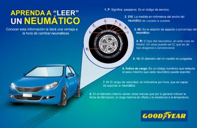 Goodyear Aprende a leer el neumático