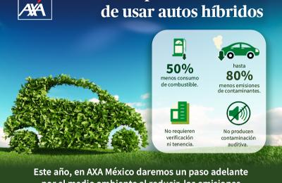 AXA Autos híbridos
